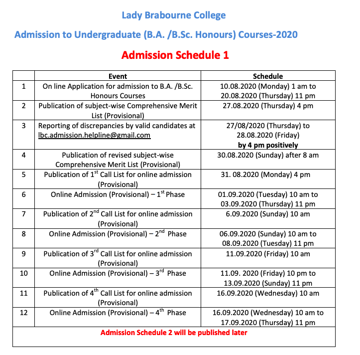 lady brabourne college merit list notice 2020 download schedule