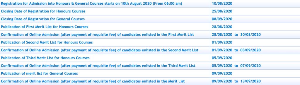Bolpur College Merit List schedule 2020 Important Dates for Admission