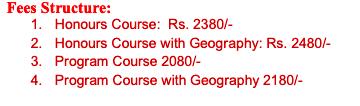 Chitta Mahato Memorial College  Merit List 2020 Admission Fee Structure