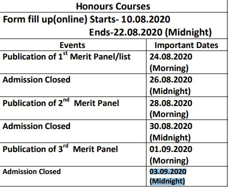 Chandidas Mahavidyalaya Merit List 2020 Published for Honours Course