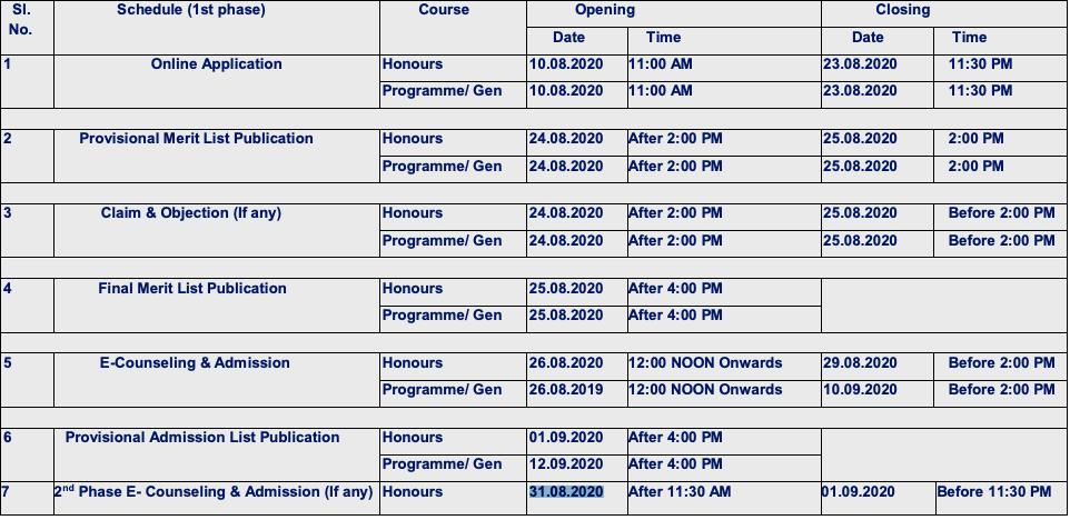 Domkal Girls College Merit List 2020 Important Date for Admission BA B.SC