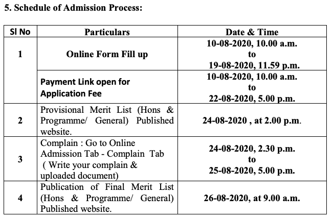 Dukhulal Nibaran Chandra College Merit List 2020 Admission Process Date for Admission Published