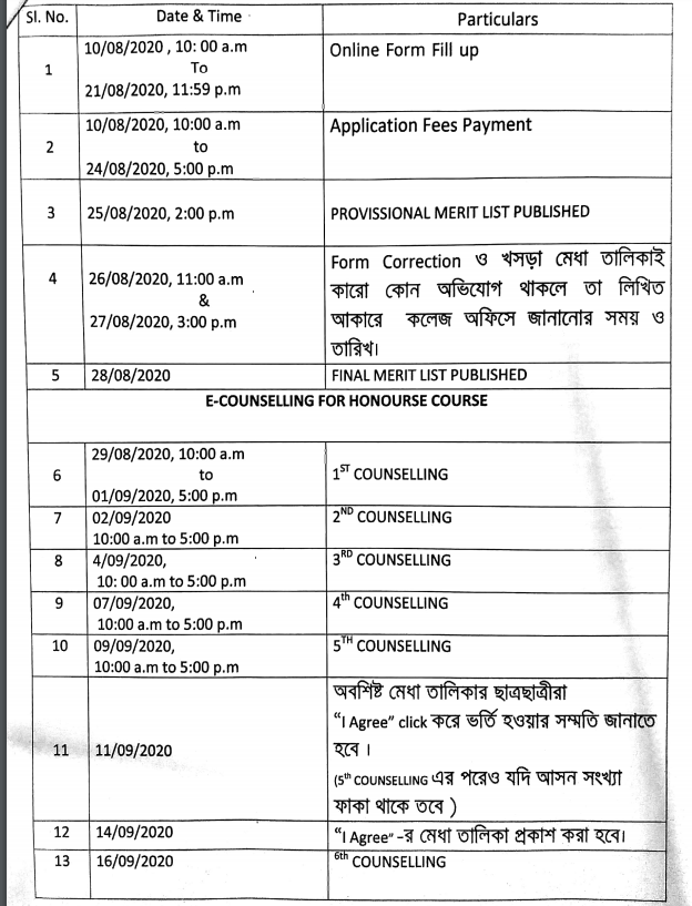 Nur Mohammad Smriti Mahavidyalaya Merit List 2020 Admission Date published