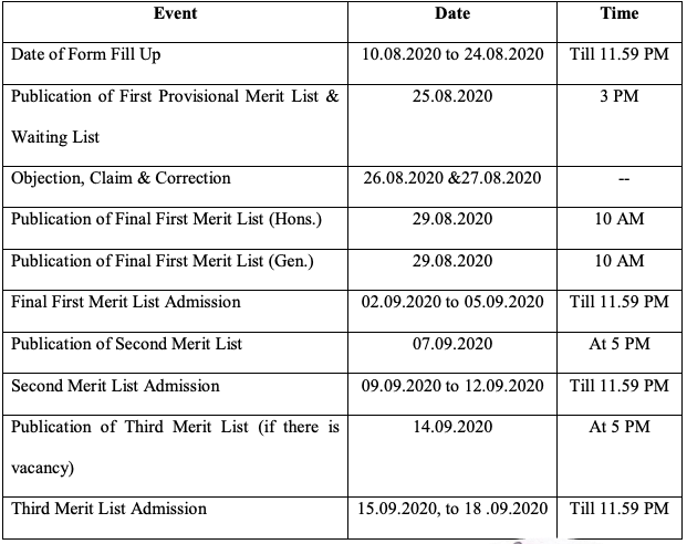 Khejuri College Merit List 2020 Admission Date Released here