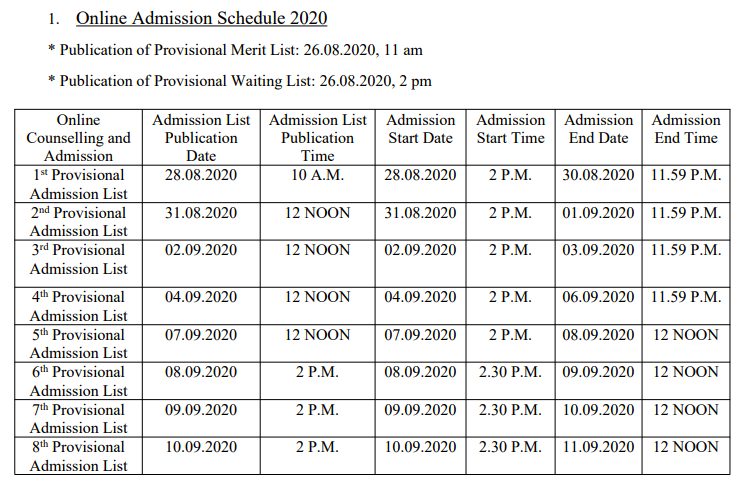Manikchak College Merit List 2020 Important Date for BA B.SC Admission