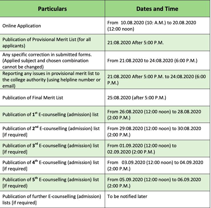 Jalangi Mahavidyalaya Merit List 2020 Admission Date BA B.SC