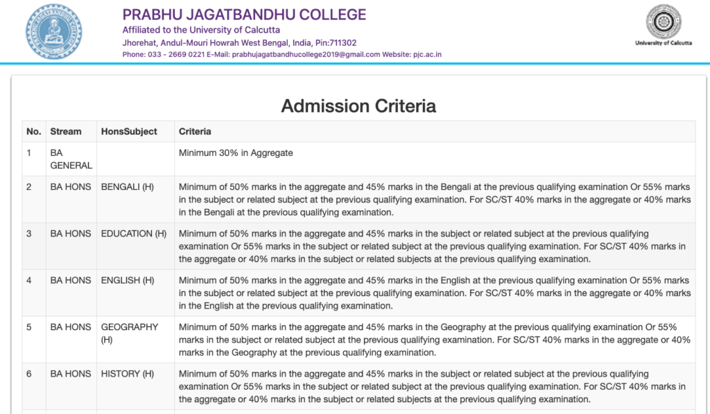 Prabhu Jagatbandhu College admission merit list