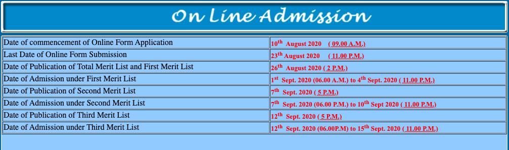 Saheed Anurup Chandra Mahavidyalaya Merit List 2020 Published Important Dates for Admission