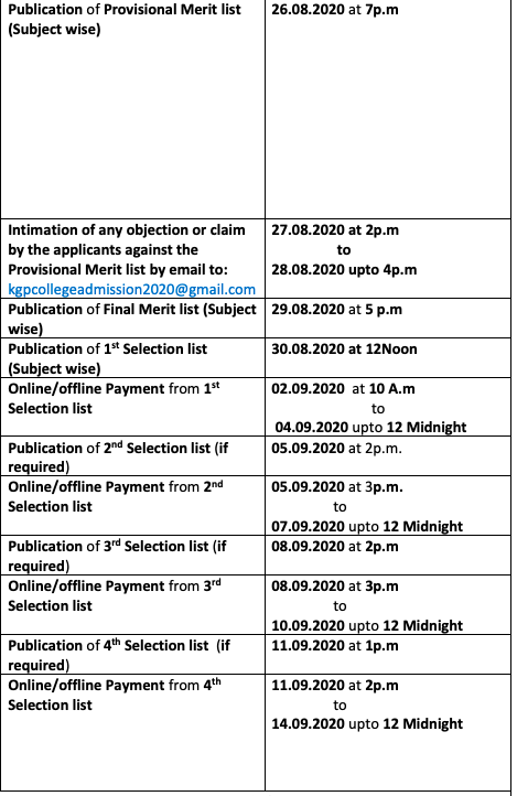 Important Date For Admission Kharagpur College Merit List Schedule notice
