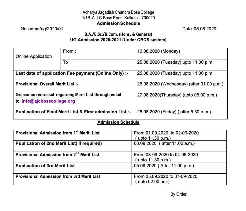AJC Bose College Merit List notice