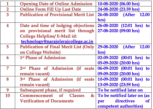 Narajole Raj College Merit List 2020 Upload here important date for BA B.SC