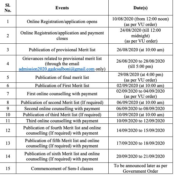 Salboni Govt College Merit list 2020 Important Date for Admission