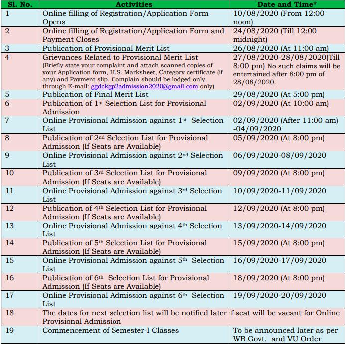 Ambigeria Govt College Merit List 2020 Important Date For Admission BA B.SC