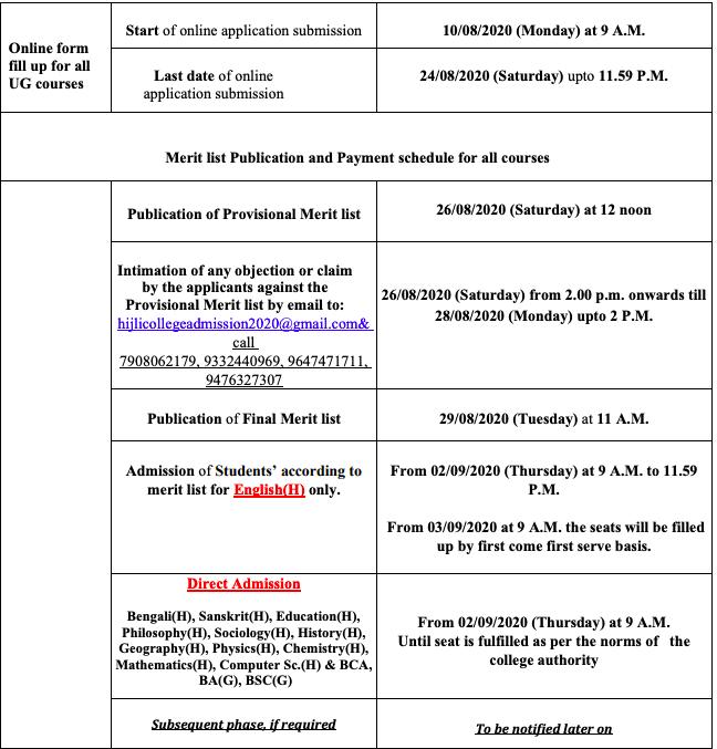 Hijli College Merit List 2020 Important Date for BA B.SC Course