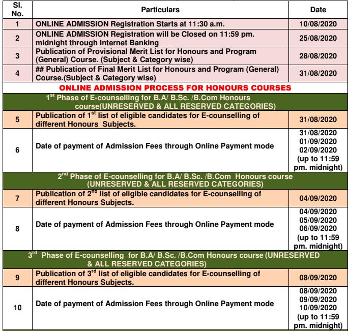 Alipurduar College Merit List schedue 2020