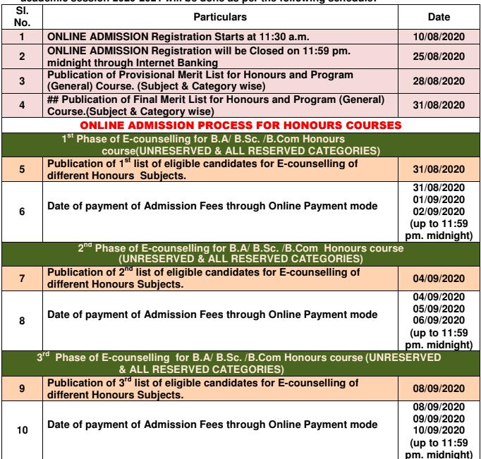 Alipurduar Vivekananda College final Merit List 2020 important date for ba b.sc Admission