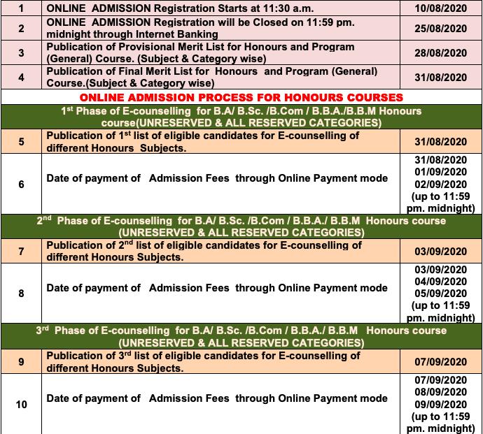 Alipurduar Mahila Mahavidyalaya Merit List 2020 Important Date for Admission BA B.SC