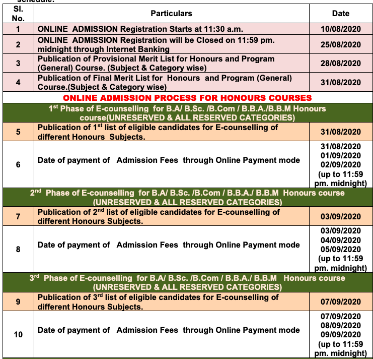 Dhupguri College Merit List 2020 Important Date for admission published here