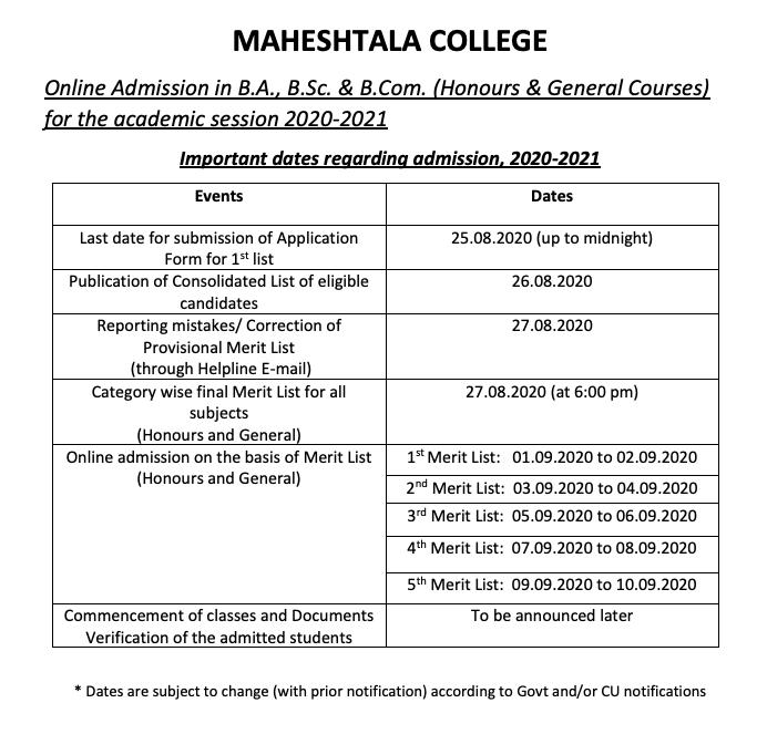 Maheshtala College Merit List 2020 Upload very soon