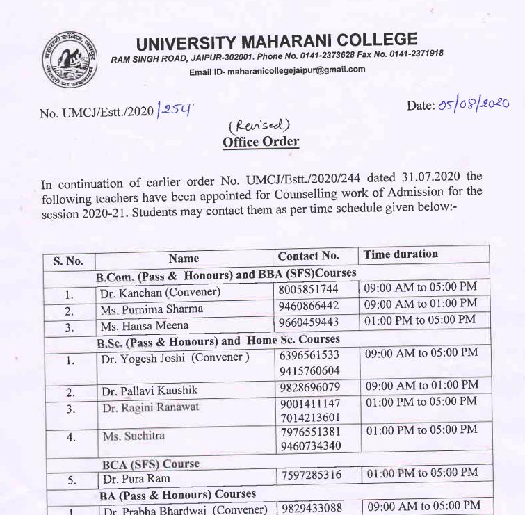 maharani college admission cut off list 2020-21 helpline numbers