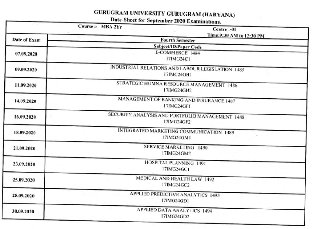 gurugram university date sheet 2020 download exam date
