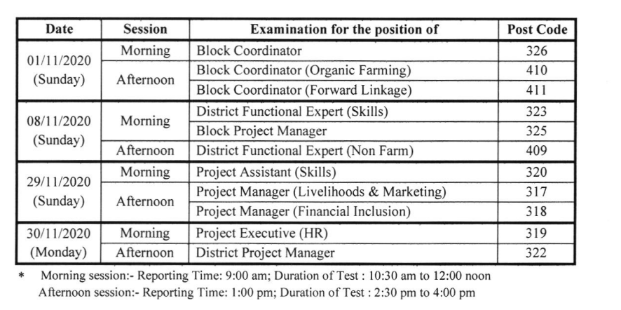 asrlms assam admit card published for block coordinator, district functional expert. exam date notice download