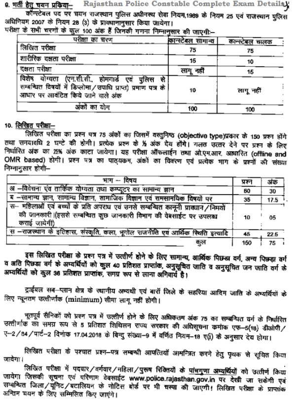 Rajasthan Police Constable Admit Card 2020 Exam Date Download www.rajasthanpolicerecruitment.com