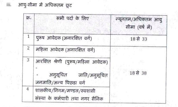mp police constable age criteria 2020 - upper and lower age limit