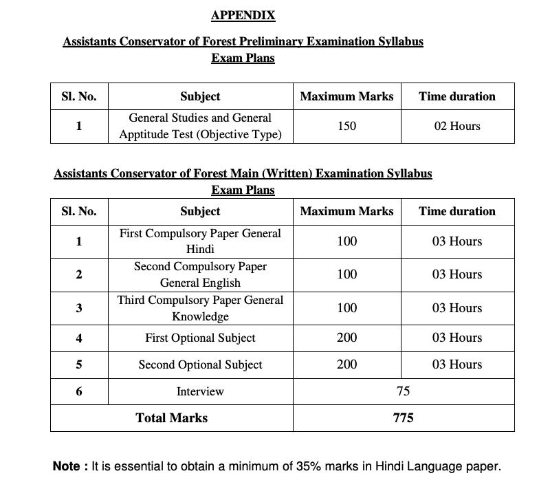 UKPSC ACF Syllabus 2020 Download Uttarakhand PSC ACF Exam Pattern @ www.ukpsc.gov.in