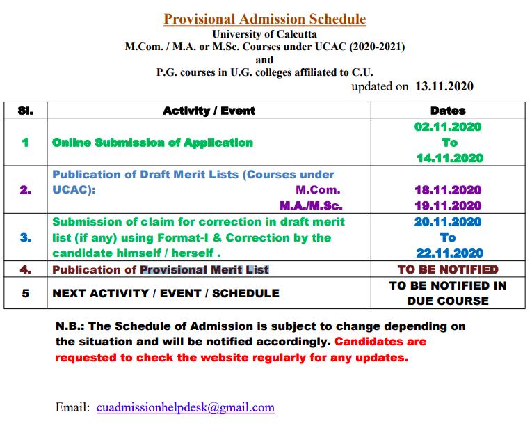 Calcutta university pg admission merit list 2020 for part A MA, MSc, MCom - download pdf