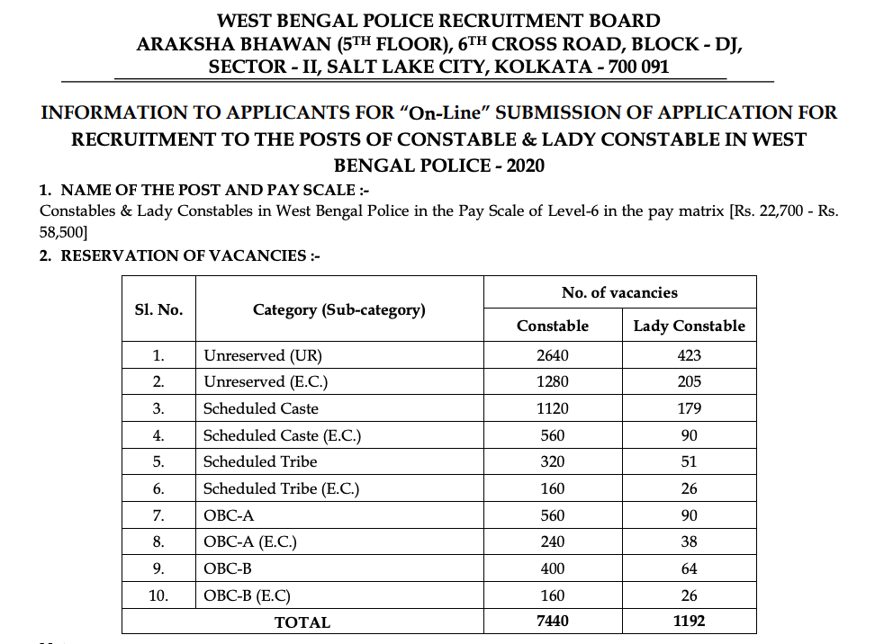 wb police constable recruitment 2021 notification released here