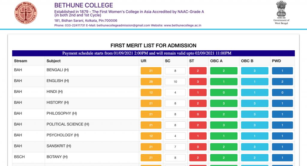 bethune college 1st merit list download links 2021-22 honours & pass courses