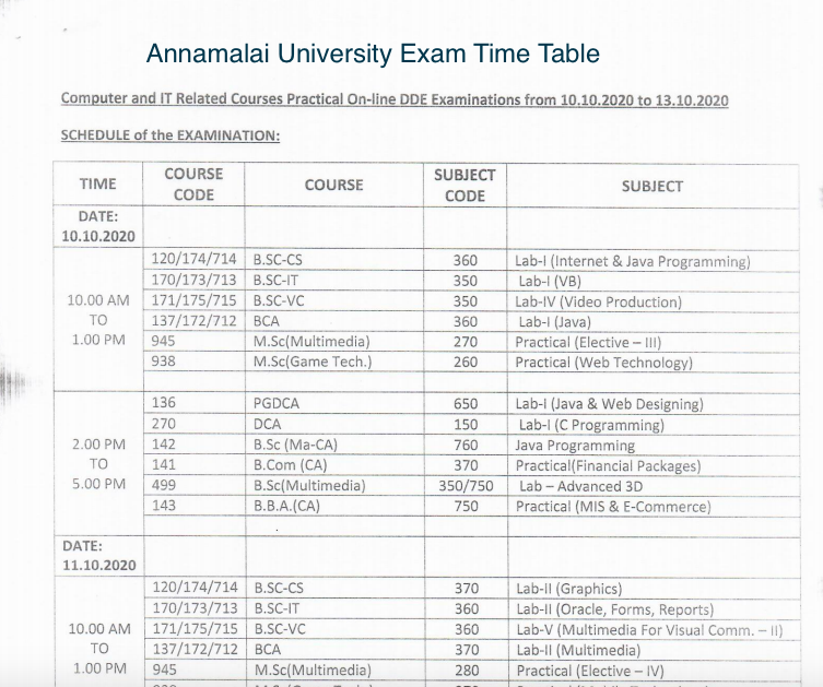 annamalai university exam time table 2020 download