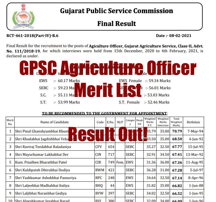 gpsc ao result 2021 - download agriculture officer merit list