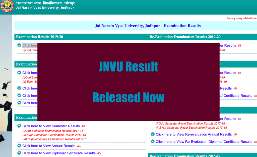 jnvu result 2020-21 check here for ba bsc bcom