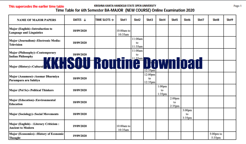 kkhsou exam routine 2020-21 download link released