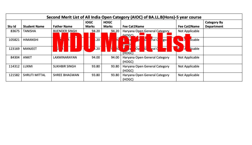 mdu merit list downloading links