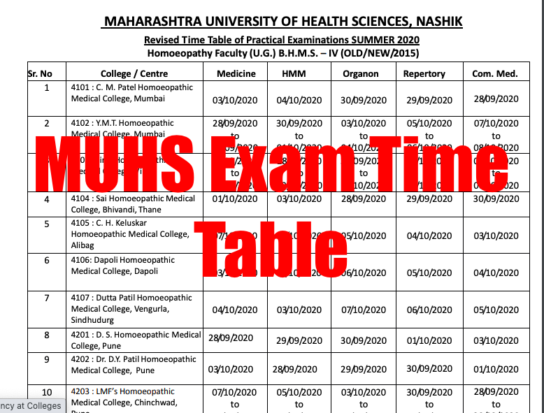 MUHS Time Table 2020 MBBS, BDS, BSc Nursing Winter, Summer