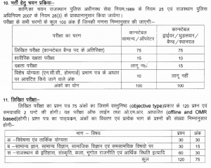 selection process of Rajasthan police constable exam 2018 written test exam date