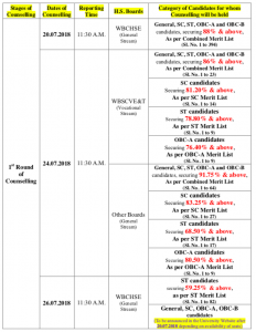 bckv counselling schedule