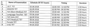 hp tet date sheet answer key download