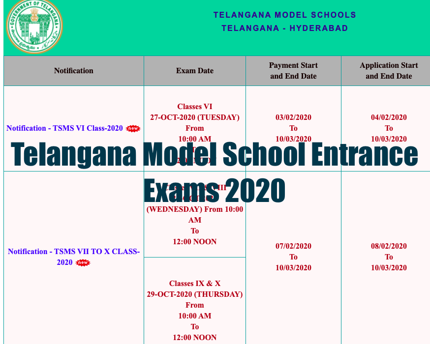 ts model school entrance exam results portal www.telanganams.cgg.gov.in