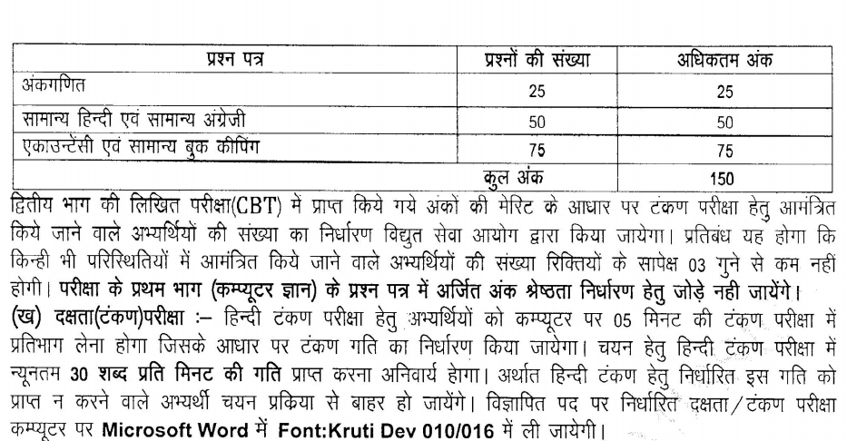 uppcl account clerk syllabus 2021 lekha lipik exam pattern download pdf