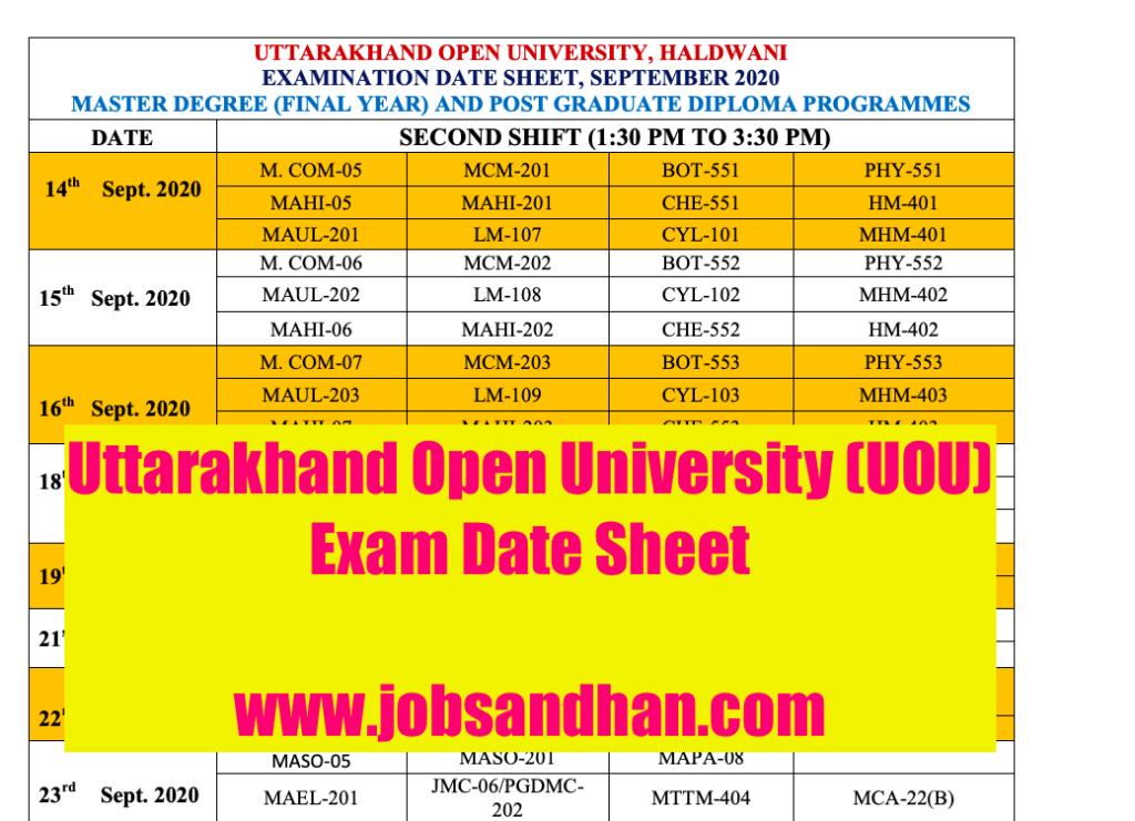 UOU Exam Date Sheet 2020 BA, BSc BCom, MA, MSc