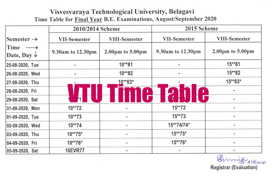 VTU Time Table 2020 Even & Odd Sem BE, MBA, BC Exam Dates Out!